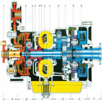 DIWAMATIC Getriebe 843K